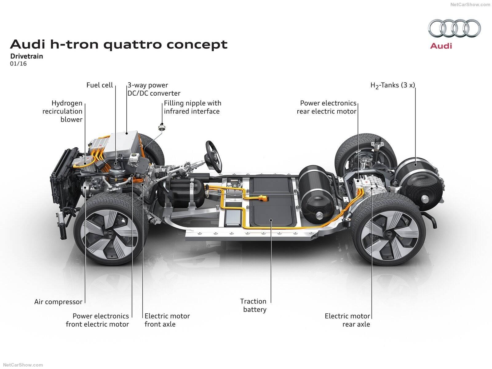 Audi-h-tron_quattro_Concept-2016-1600-0e