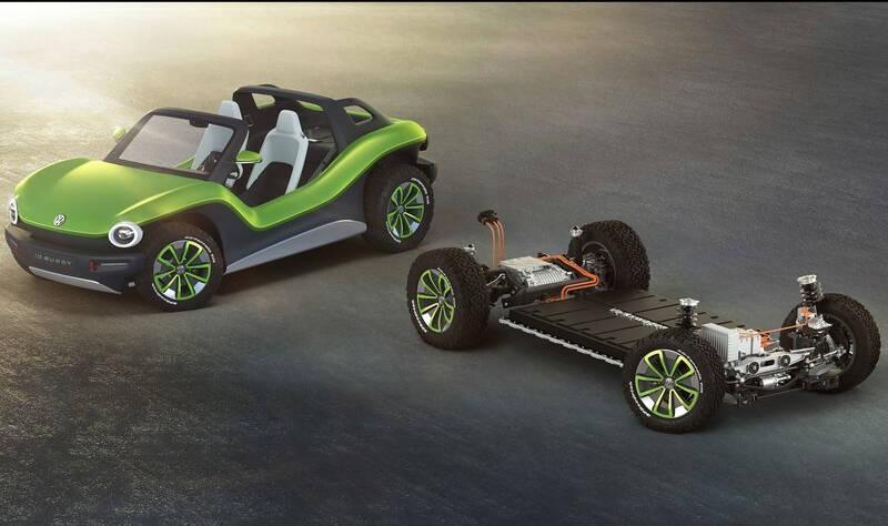 Volkswagen-ID_Buggy_Concept-2019-800-0b